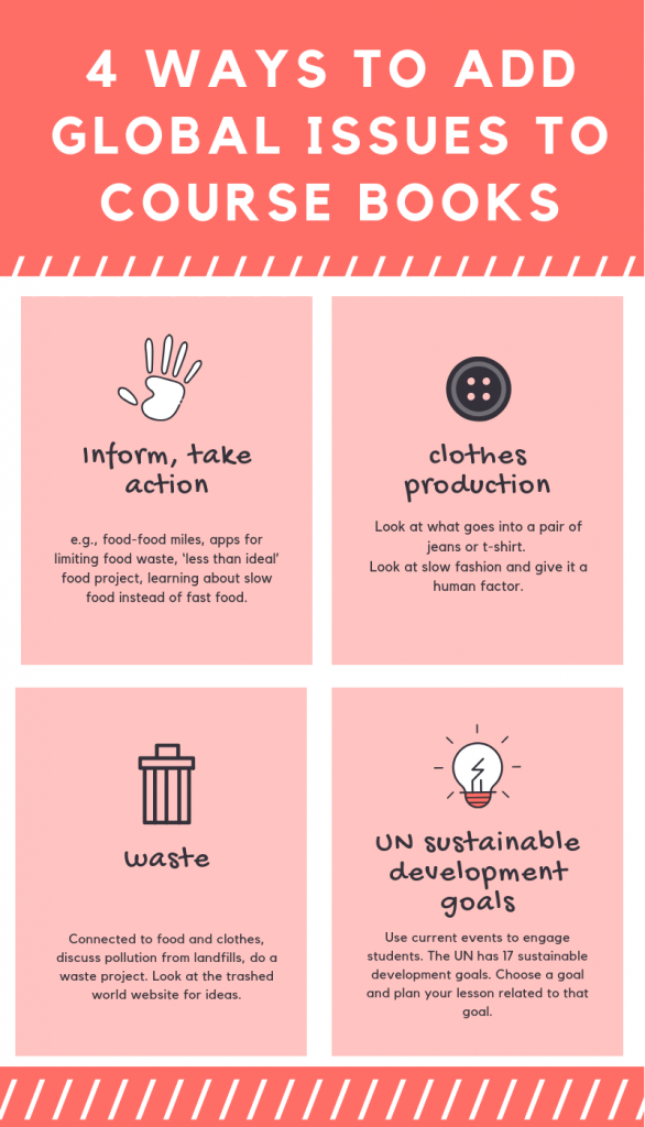 4 ways to add global issues to coursebooks. Infographic.